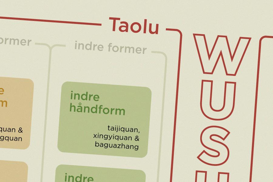 Wushu Illustrated / crayoncrisis.com